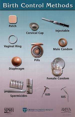 Best birthcontrol options for women