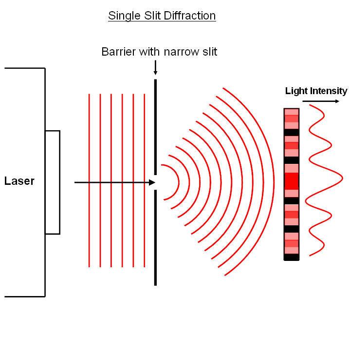Sensor Crop Factors and Equivalence