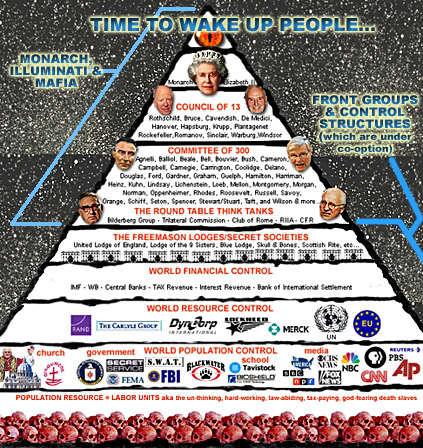 Czyżby początek III Wojny Światowej? - Page 4 1362854662_IlluminatiPyramidnew