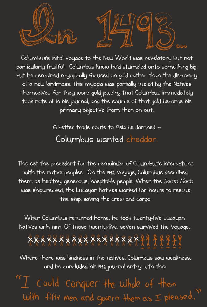 why we should celebrate columbus day essay On this date we celebrate columbus's landfall in the new world of the americas  in 1492 just over two  this essay from the american indian movement details  why they feel that columbus day should not be celebrated.