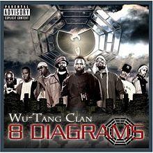 220px-wutang8diagrams