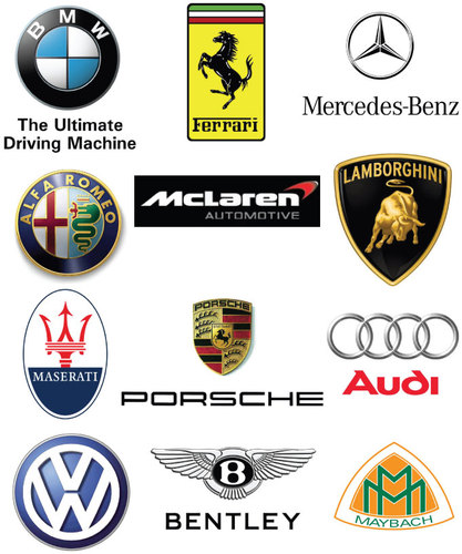 Foreign Car Symbols And Names