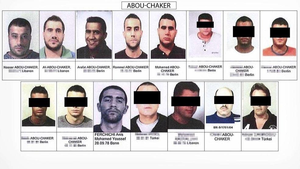 Arabische Großfamilien Namen