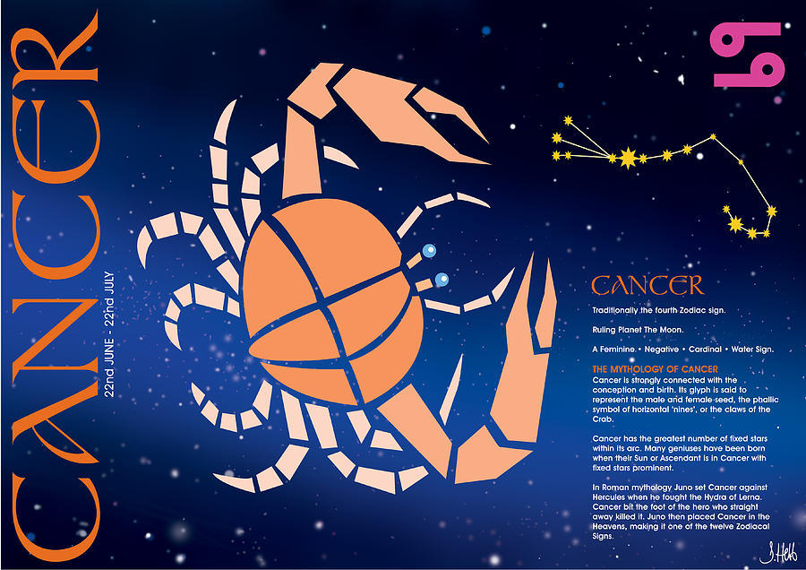 Cancer Zodiac Quotes Images: Dangerous Language By Afu-Ra