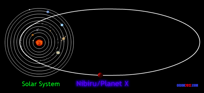 My orbit is a bitch on her menstrual – Nibiru by Ab-Soul