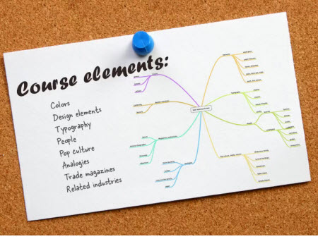 Articulate Rapid E-Learning Blog - visual design elements for elearning courses