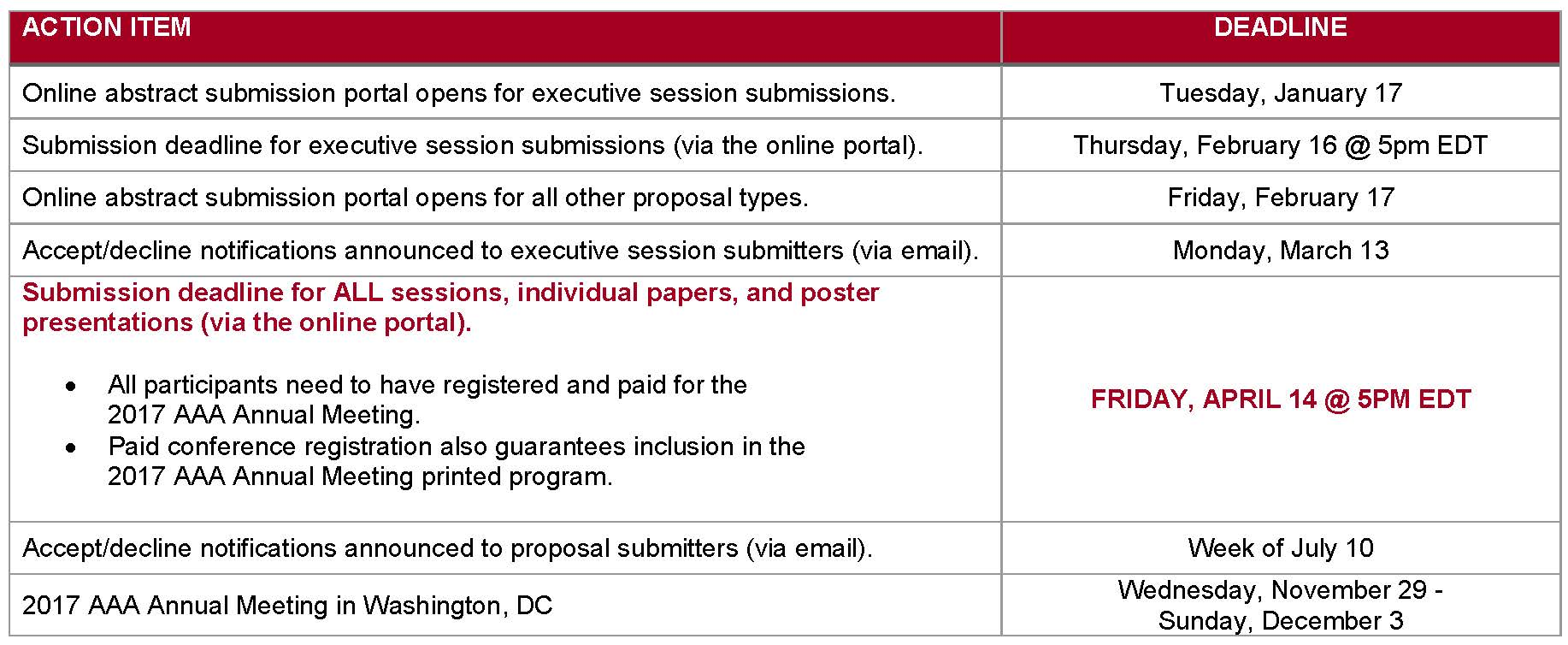 annual meeting call for papers attend events key 2017 aaa annual meeting cfp dates submission deadline for sessions individual papers and poster presentations extended to tuesday 18 at 5pm