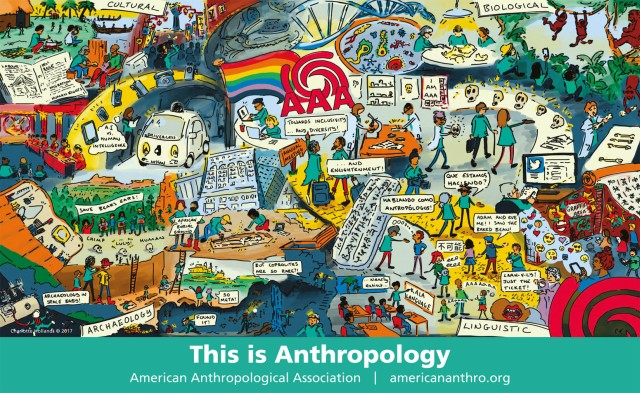 This is Anthropology postcard depicting various branches of anthropology