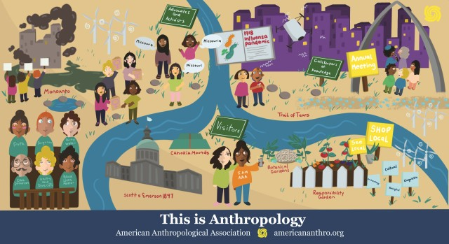 This is Anthropology postcard depicting people at various St. Louis landmarks