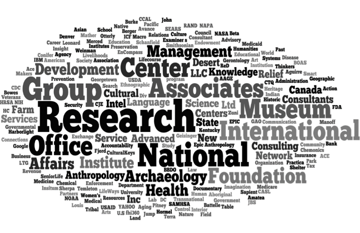 An oval word cloud in black and various shades of gray. The most prominent words include: Research, National, Office, Group, Associates, Development, Management, Museum, International, Center, Affairs, Institute, Foundation, Anthropology, Archaeology, Health, among many others.