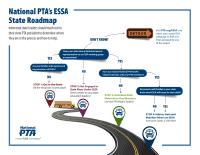 PTA ESSA Roadmap