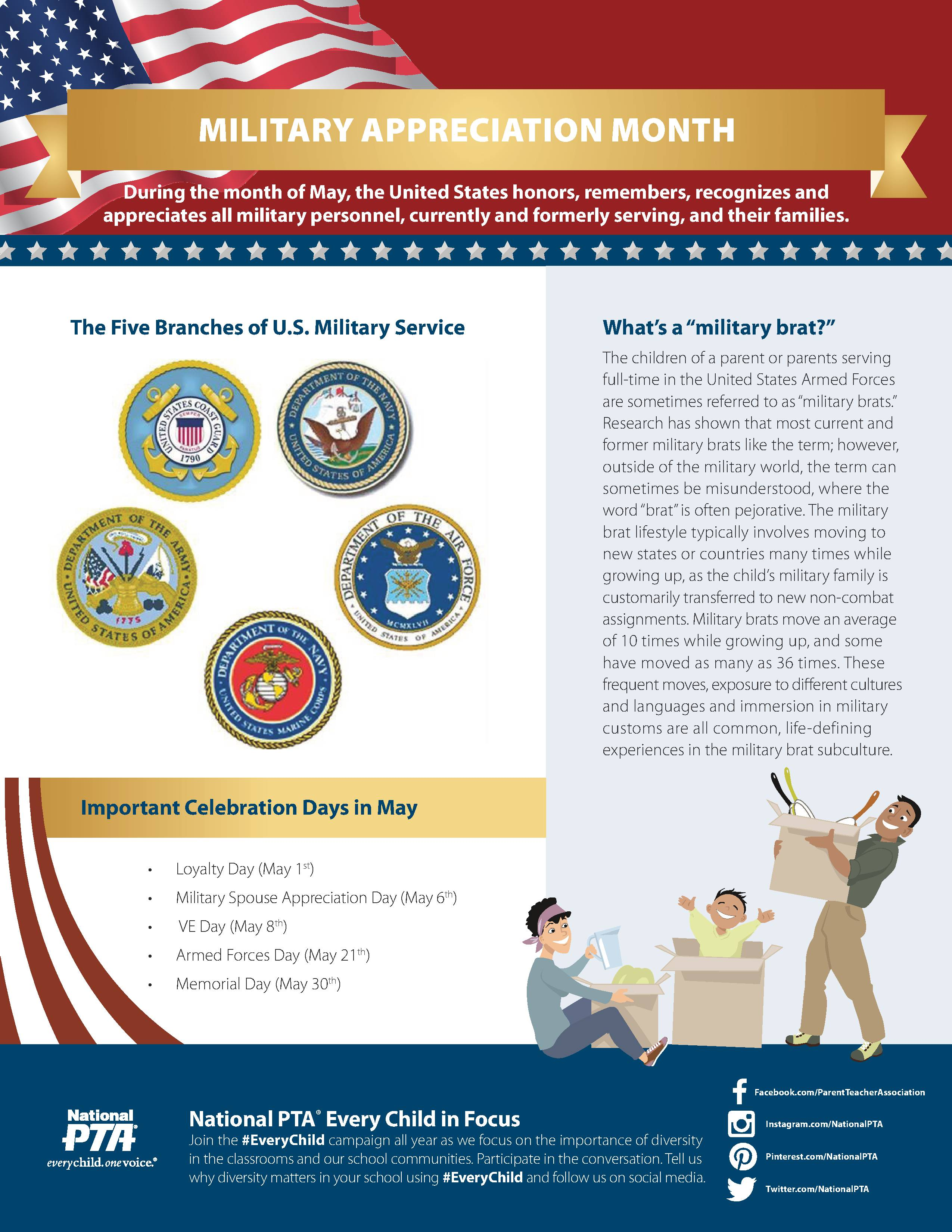 Military Students Information
