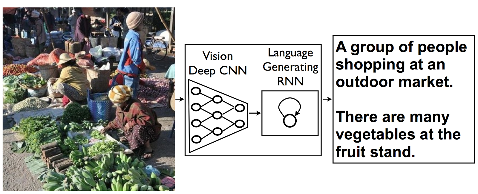 Deep Learning with Google Brain's Oriol Vinyals