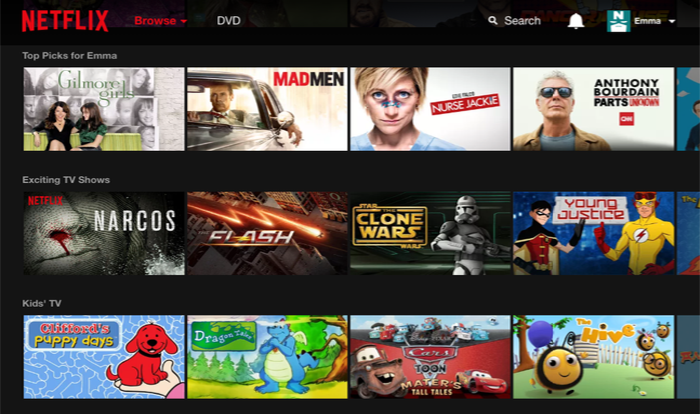 Personalized Content and Image Selection at Netflix