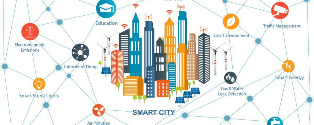 What is a smart city, and why do they matter?