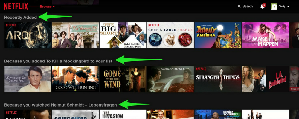 How does Netflix know what movies you'll enjoy?
