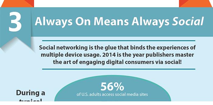 3-Digital-Trends-for-Publishers-in-2014-Social-Media-header