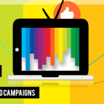 Cross-Platform Ad Campaigns Integrate Social Media with Television