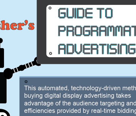 The publisher's guide to programmatic advertising