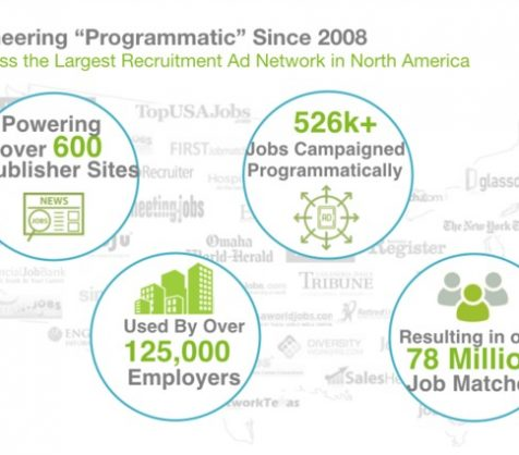 Pioneering-Programmatic