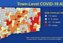 11 Connecticut towns were issued red alert due to soaring COVID-19 cases overnight