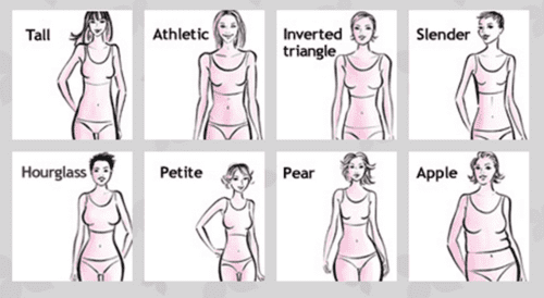 Find the perfect fit for your body