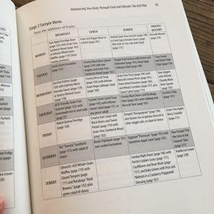 Book review: Living Candida Free by Ricki Heller, PhD, RHN   Recipe Renovator