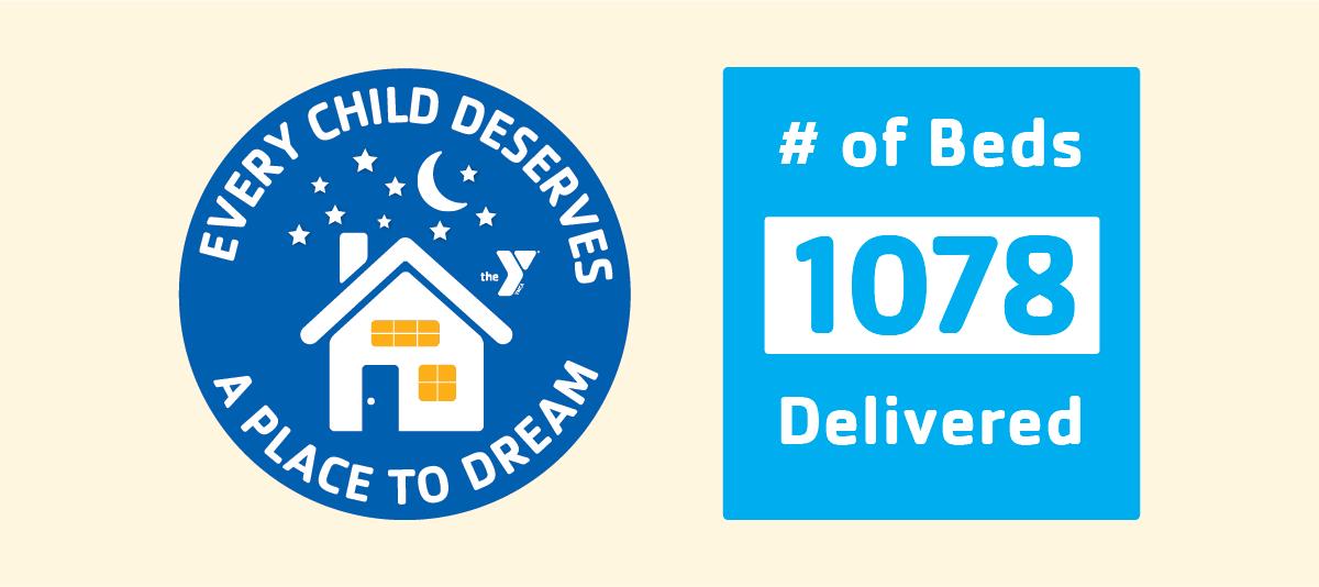 1078 Beds Delivered