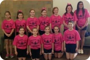 GLY Cheerleading