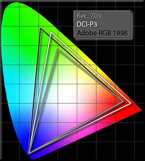 comparing color spaces on multiple devices