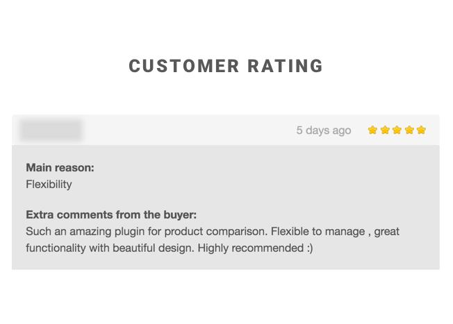 Alike - WordPress Custom Post Comparison - 2