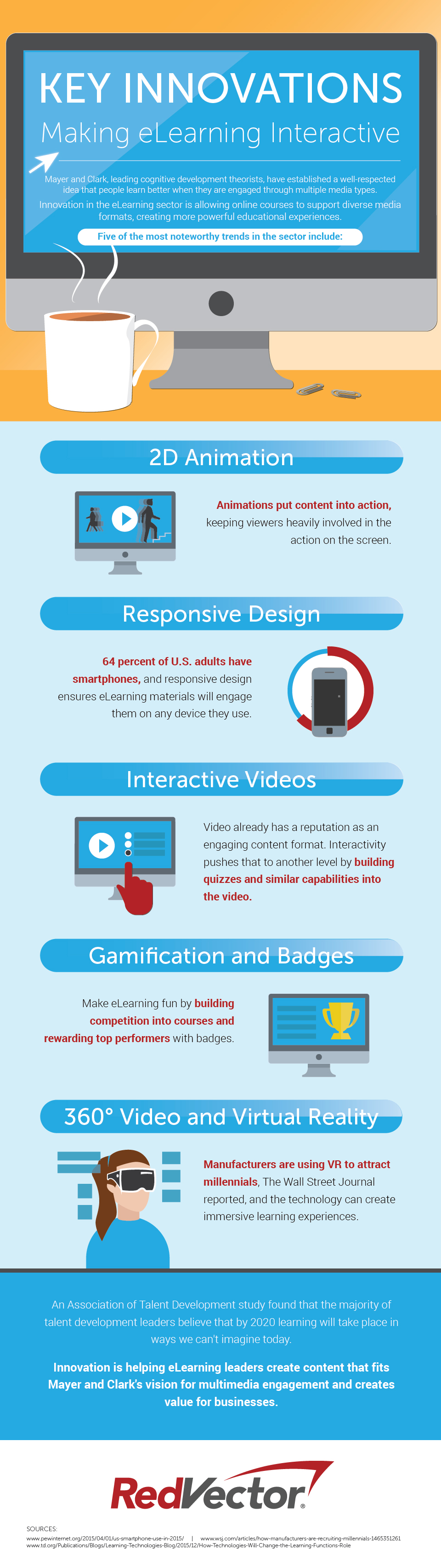 RedVector's eGuide about making eLearning more interactive with gamification.