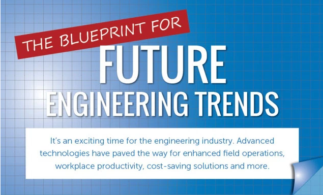 The Blueprint for Engineering Trends