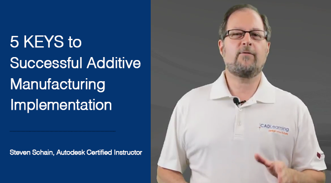 Additive-Manufacturing-Implementation