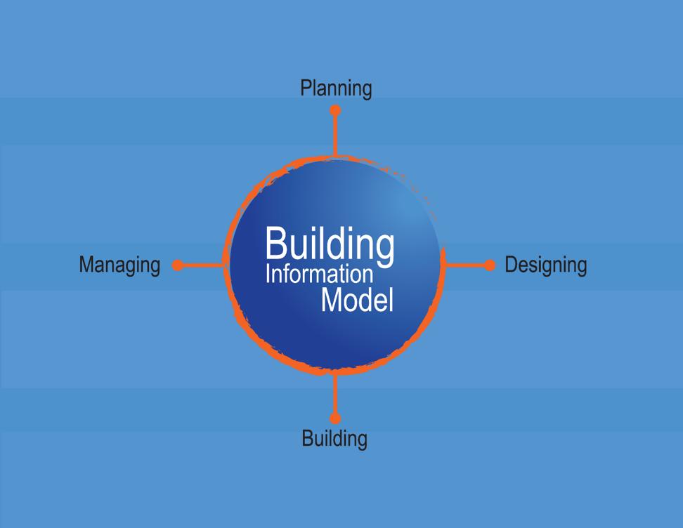 Building-information-model