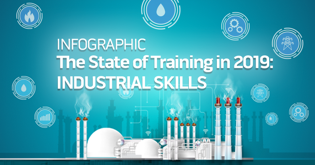 Infographic - The State of Training in 2019: Industrial Skills