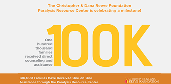 100,000 individuals and families have been served through the PRC