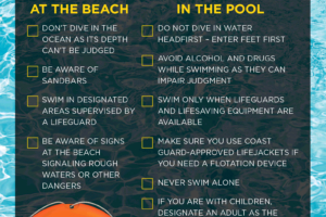 Download your FREE Summer Safety Checklist before the holiday weekend
