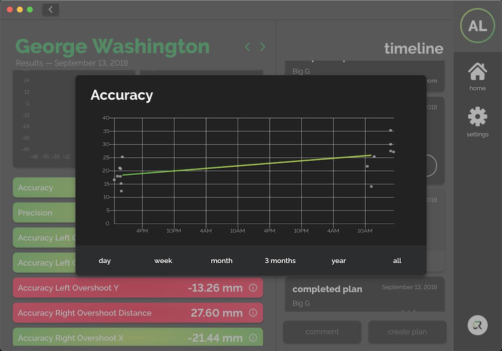 reflexion edge data visualization