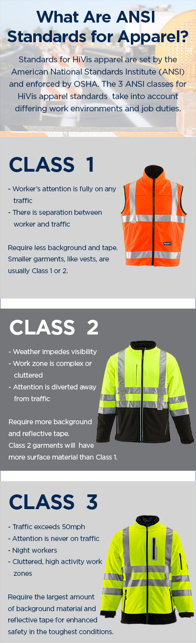 """85a4e2f5a9162 3. """"Do Your Workers Need High Visibility Apparel?""""  http://ehstoday.com/news/ehs_imp_34003"""