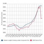 framing-and-lumber-prices-blog-0925