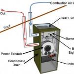 HVAC-R10-1_DirectVentEquip1_DS_2-07-13