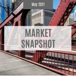 May market Snapshot