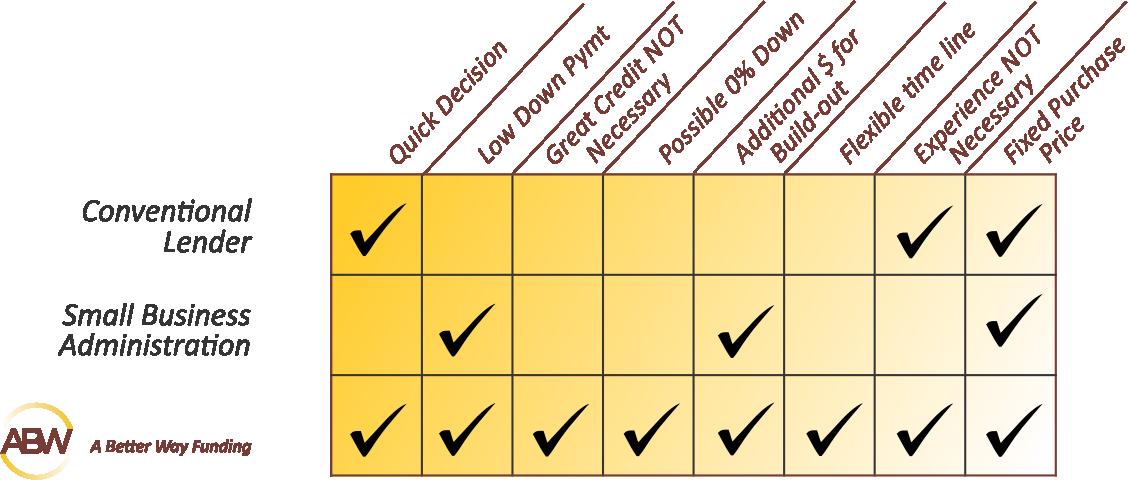 comparison chart 2