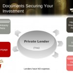 Private Lending - CFD