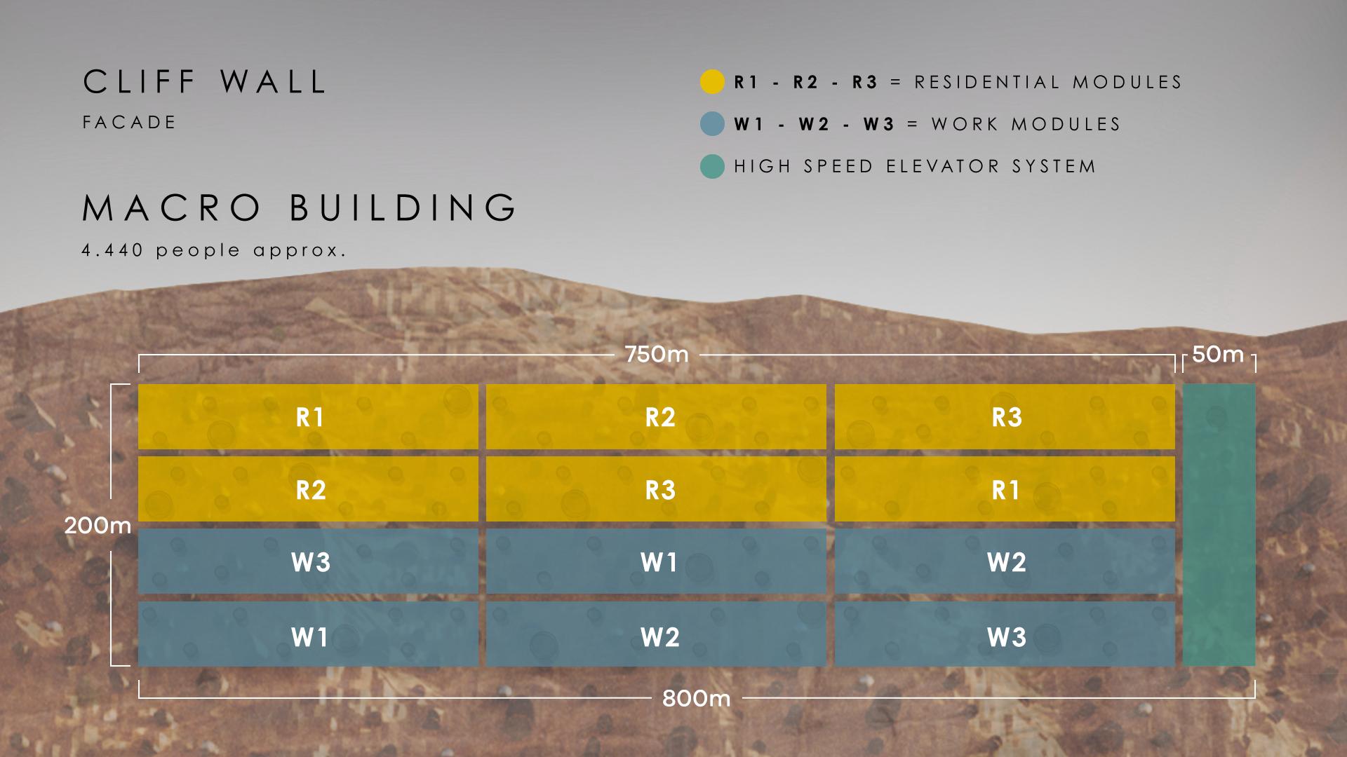 ABIBOO_Nuwa Z-Diagram_Macro building diagram elevation