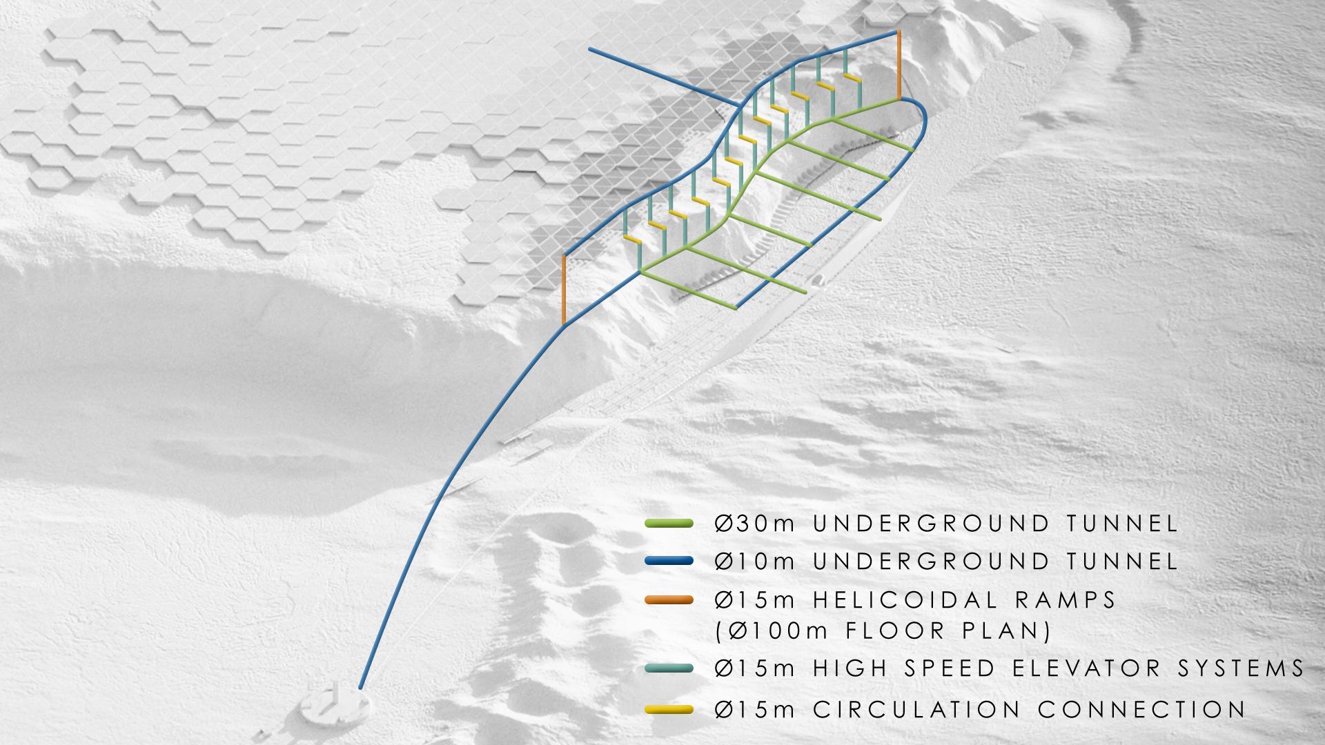 ABIBOO_Nuwa Z-Diagram_Tunnels diagram
