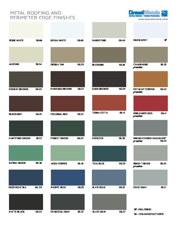 Drexel Metals Color Chart