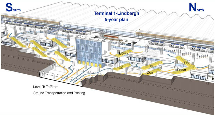 five-year plan for escalators and elevators in Terminal 1
