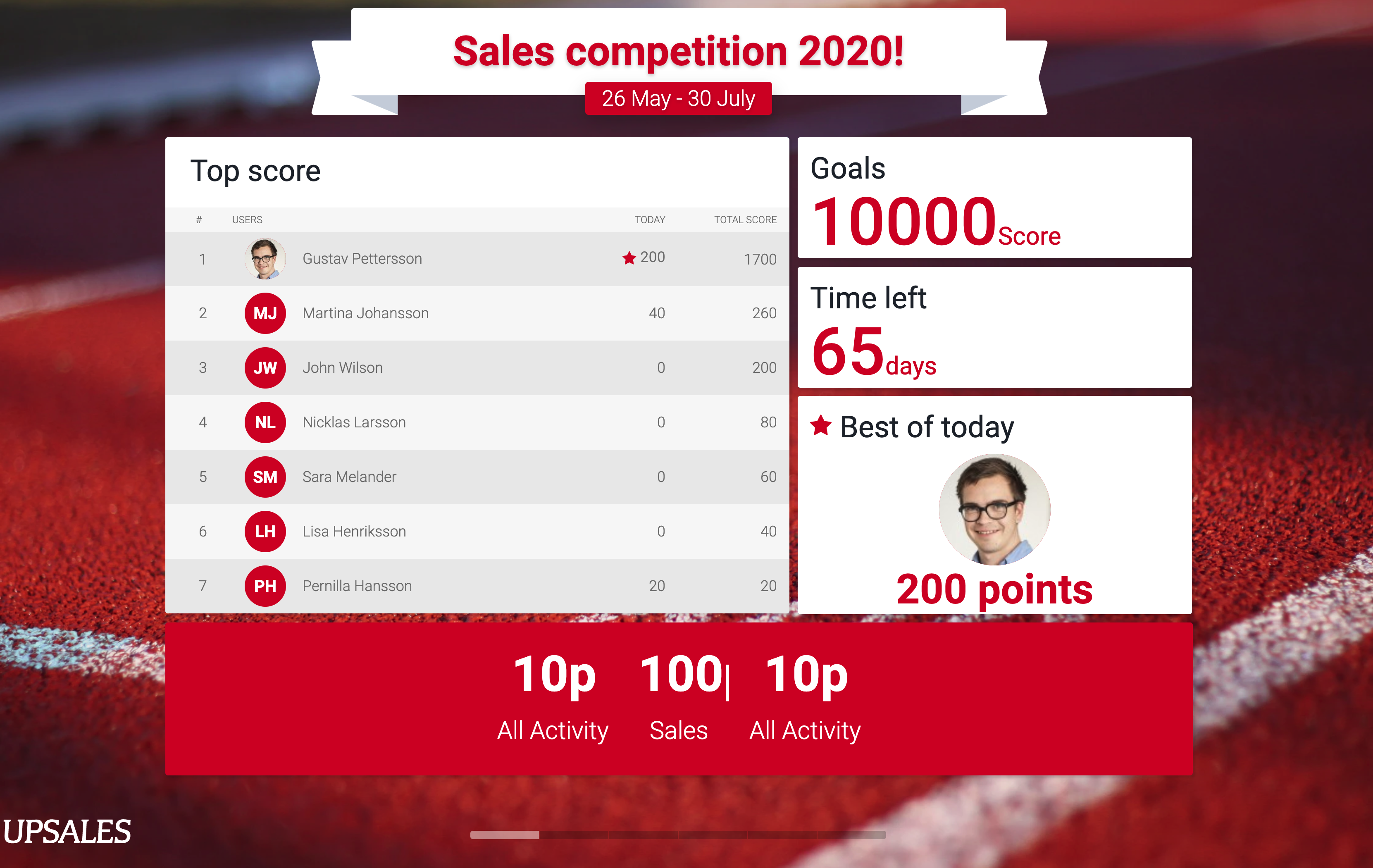 Upsales TV competition mode